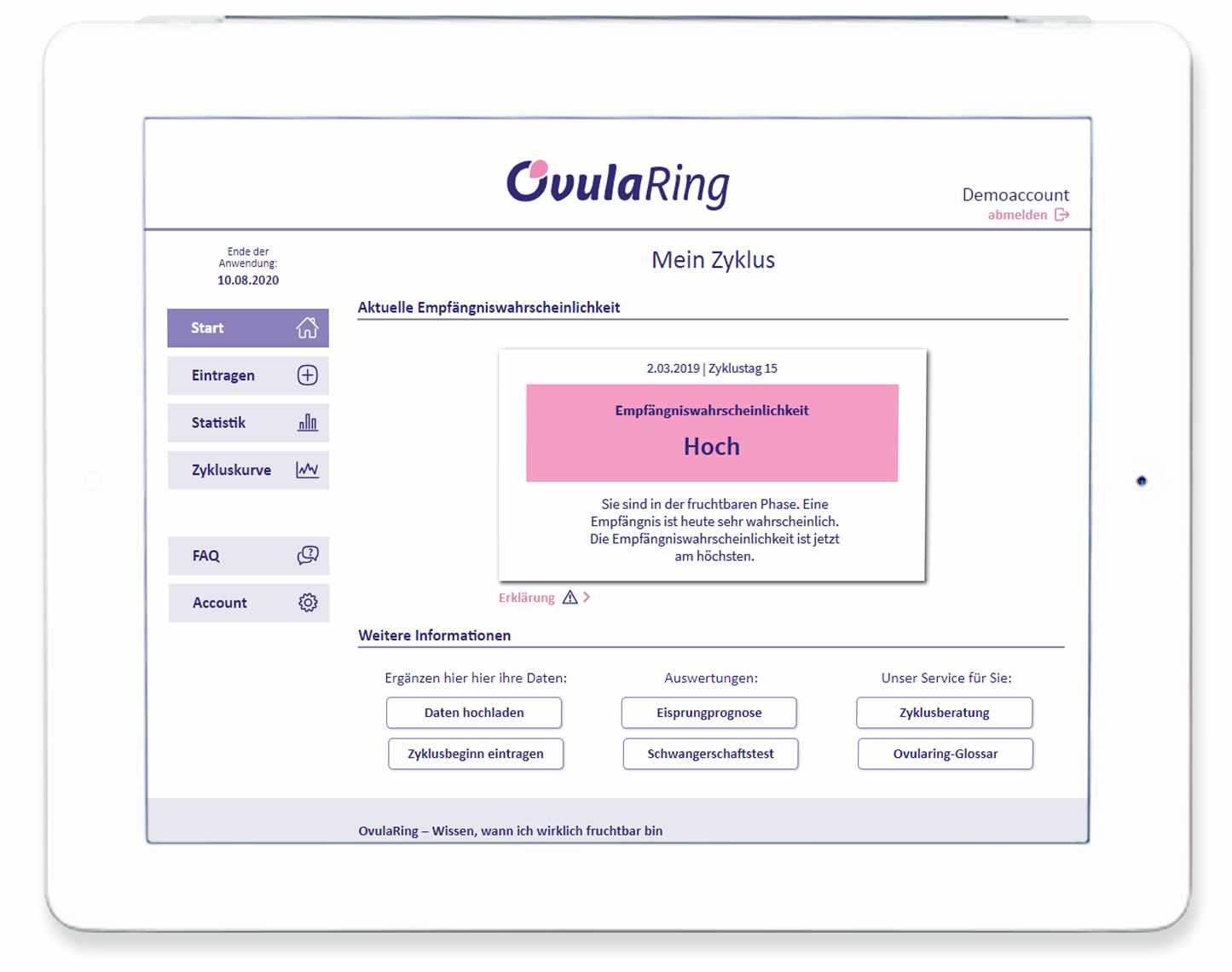 OvulaRing Empfängniswahrscheinlichkeit